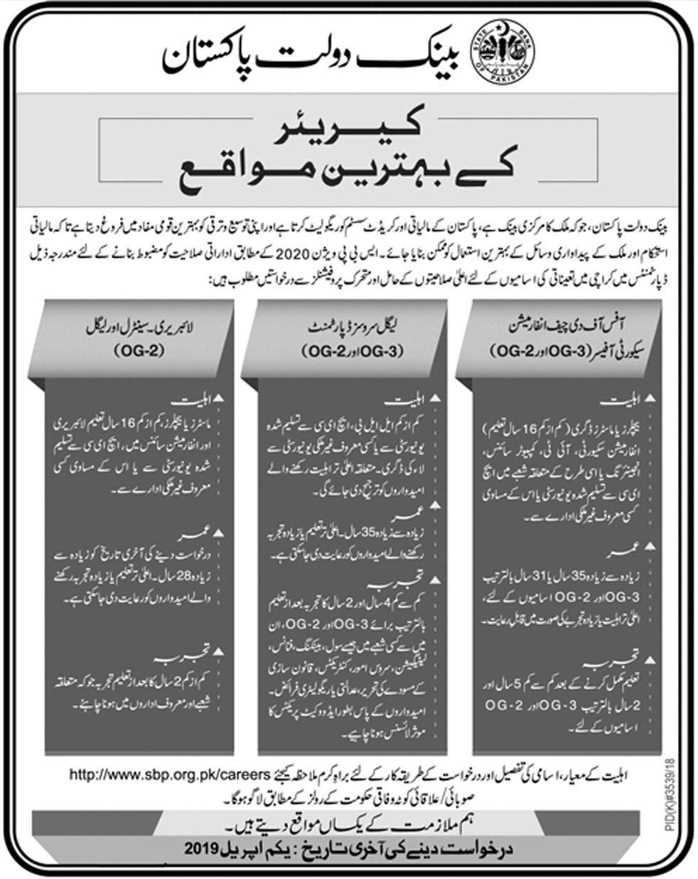 Jobs In State Bank Of Pakistan 2019
