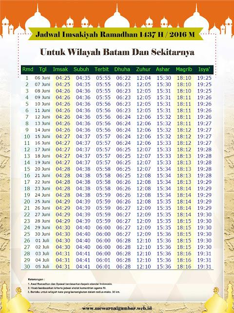Jadwal Imsakiyah Batam 2016 M 1437 H