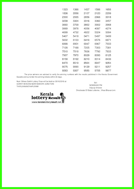 23-10-2018 STHREE SAKTHI Lottery SS-128 Results Today - kerala lottery result