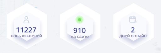 coinmix.biz обзор