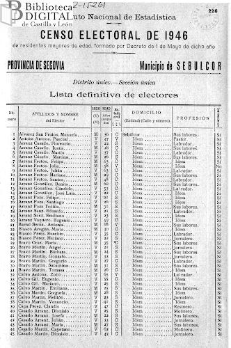censo-1946-1