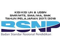 Kisi-kisi Soal UN SMA/SMK 2018