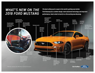 Introducing the 2018 Ford Mustang