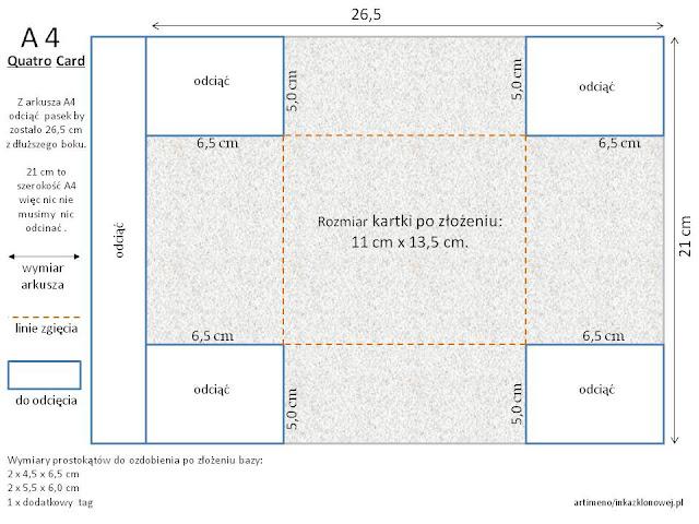 http://bit.ly/quatro_schemat