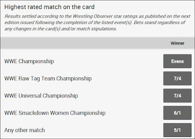 WWE Hell in a Cell 2018 Observer Star Rating Betting