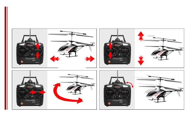 Các chế độ chính Q400
