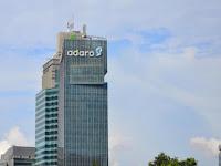 PT Adaro Energy Tbk - Recruitment For Fresh Graduate Operator, Technician ADARO December 2017