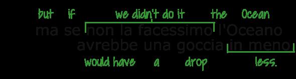 ma (but) se non la facessimo (if we didn't do it) l'Ocean avrebbe (the Ocean would have) una goccia in meno (one drop less)
