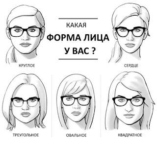 Подбор очков по форме лица Волгоград