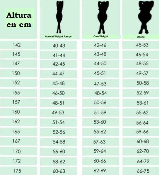peso paradigm segun valor linear unit hombres