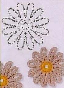 Moje Pasje Moje Marzenia Kwiaty Szydelkowe Wzory Crochet Flower Tutorial Crochet Art Crochet Flowers