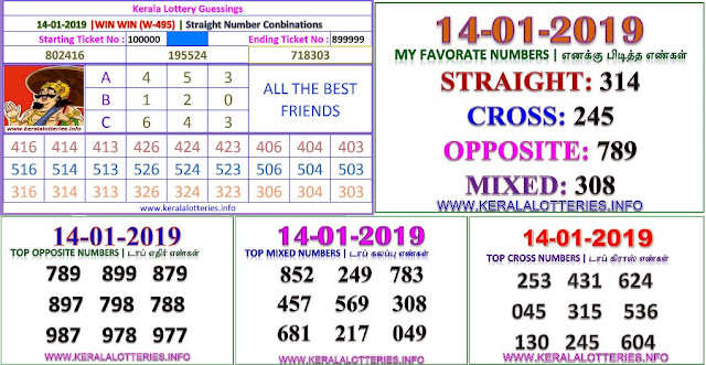 Win Win W-495 Kerala lottery abc guessing by keralalotteries.info