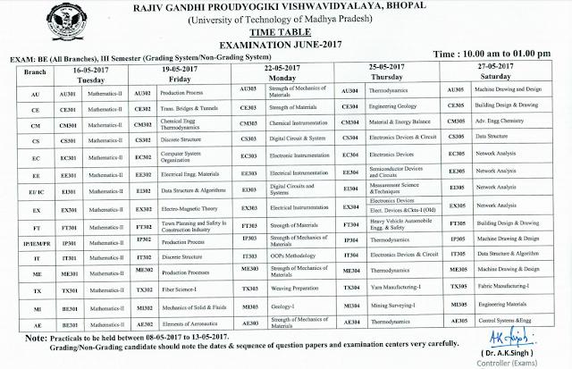RGPV B.E 3rd Semester Examination Time Table 2017