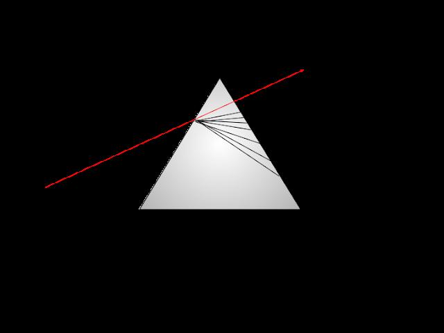 वर्ण विक्षेपण की परिभाषा ll वर्ण विक्षेपण का कारण ll वर्ण विक्षेपण के उदाहरण ll वर्ण विक्षेपण का रंग