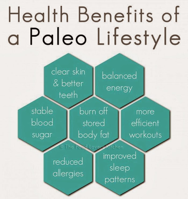 Health Benefits of Paleo Diet