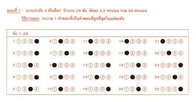 เฉลยคณิตศาสตร์โอเน็ต ม.3 ปี 2559 พร้อมวิธีทำ ตอนที่ 1