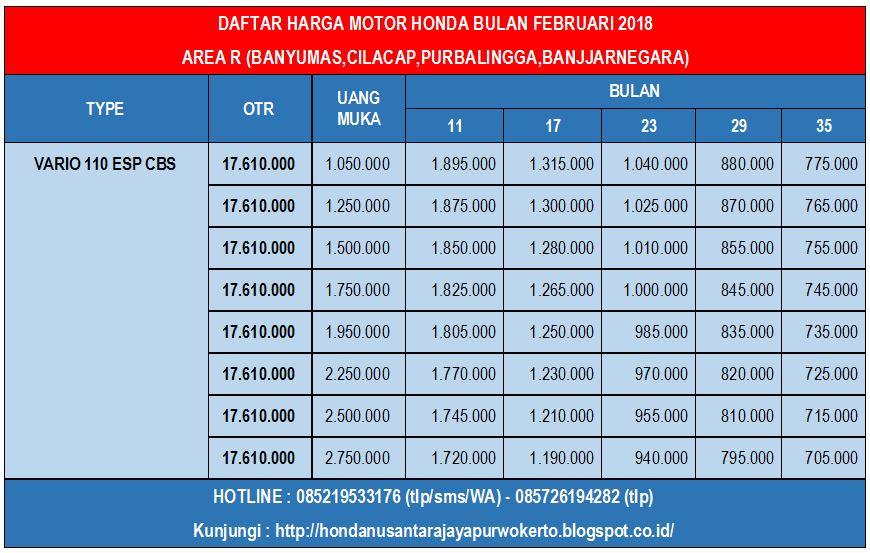 Dealer Resmi Sepeda Motor Honda Banjarnegara