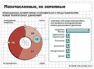 Справедливая стойкость %25D0%2594%25D0%25B8%25D0%25B0%25D0%25B3%25D1%2580%25D0%25B0%25D0%25BC%25D0%25BC%25D0%25B0