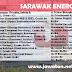 Jobs in Sarawak Energy (23 Februari - 2 Mac 2018)