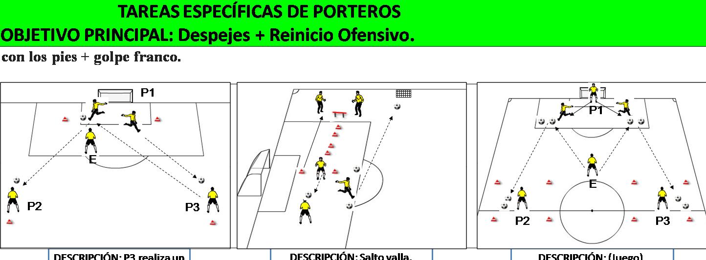 El Portero Del Fútbol Golpeó El Ejemplo Del Vector Del: EL FUTBOL ES GLOBAL By Luis M Hernández: Porteros