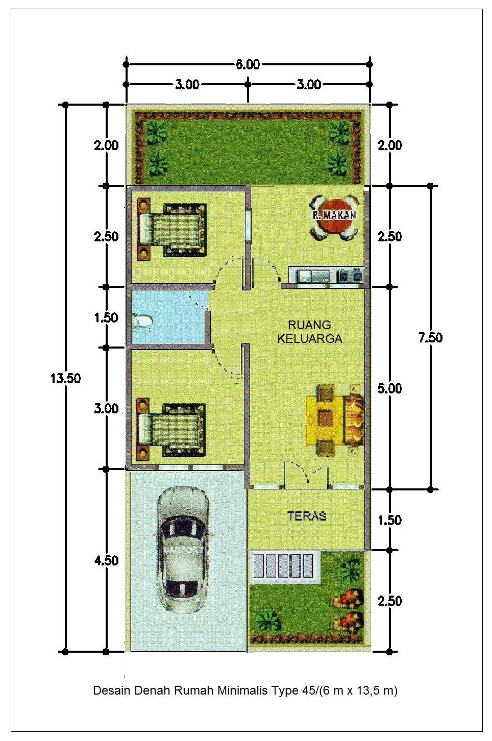 Desain Rumah Sederhana Ukuran 7x12