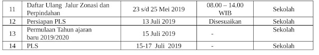 ppdb-online-kabupaten-gresik-tahun-2019