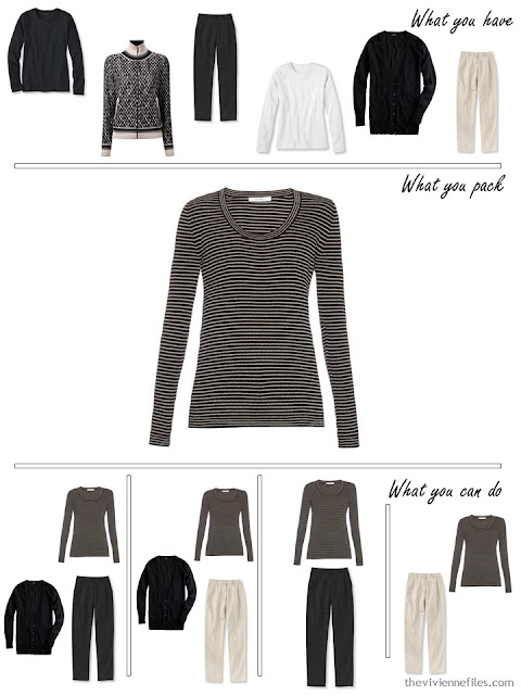 adding a striped top to a black, white and beige travel capsule wardrobe
