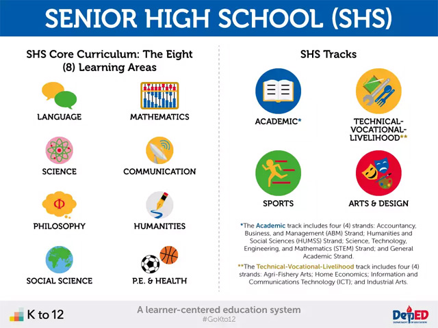 K to 12 Senior High School Track and Strand