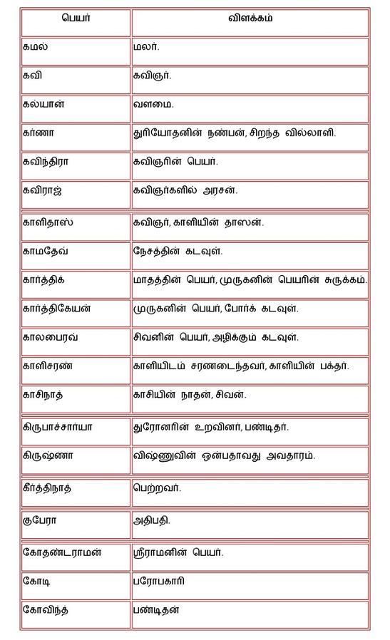 Tamil name s