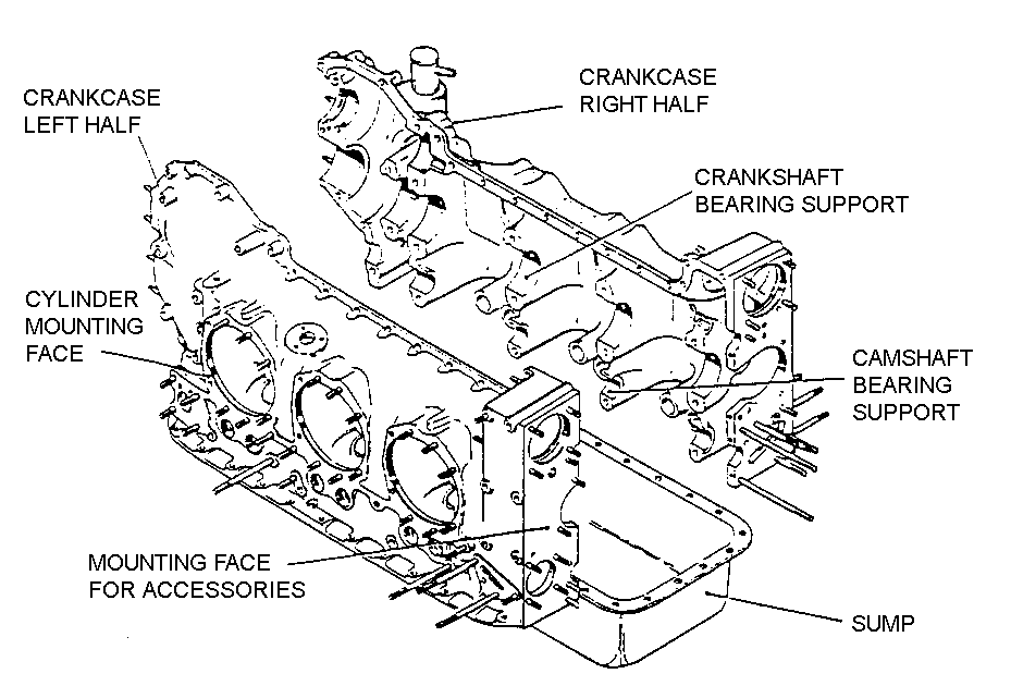 Engine Crankcase Diagram