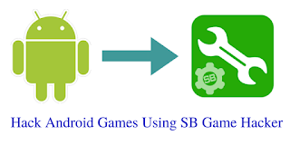Download SBMan Game Hacker APK