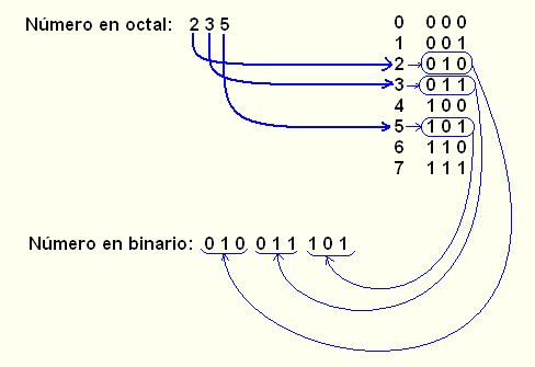 Blog de opciones binarias 101