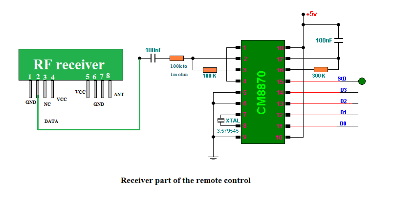 Circuit Diagram Further Rf Receiver Circuit Diagram Together With