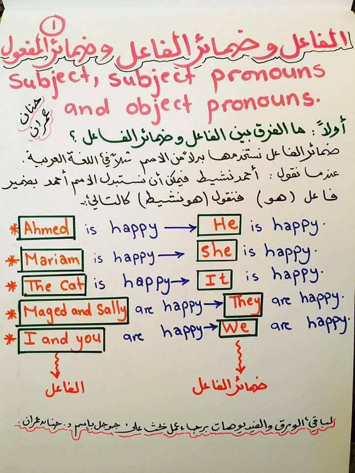 تحميل شرح قواعد اللغة الانجليزية pdf