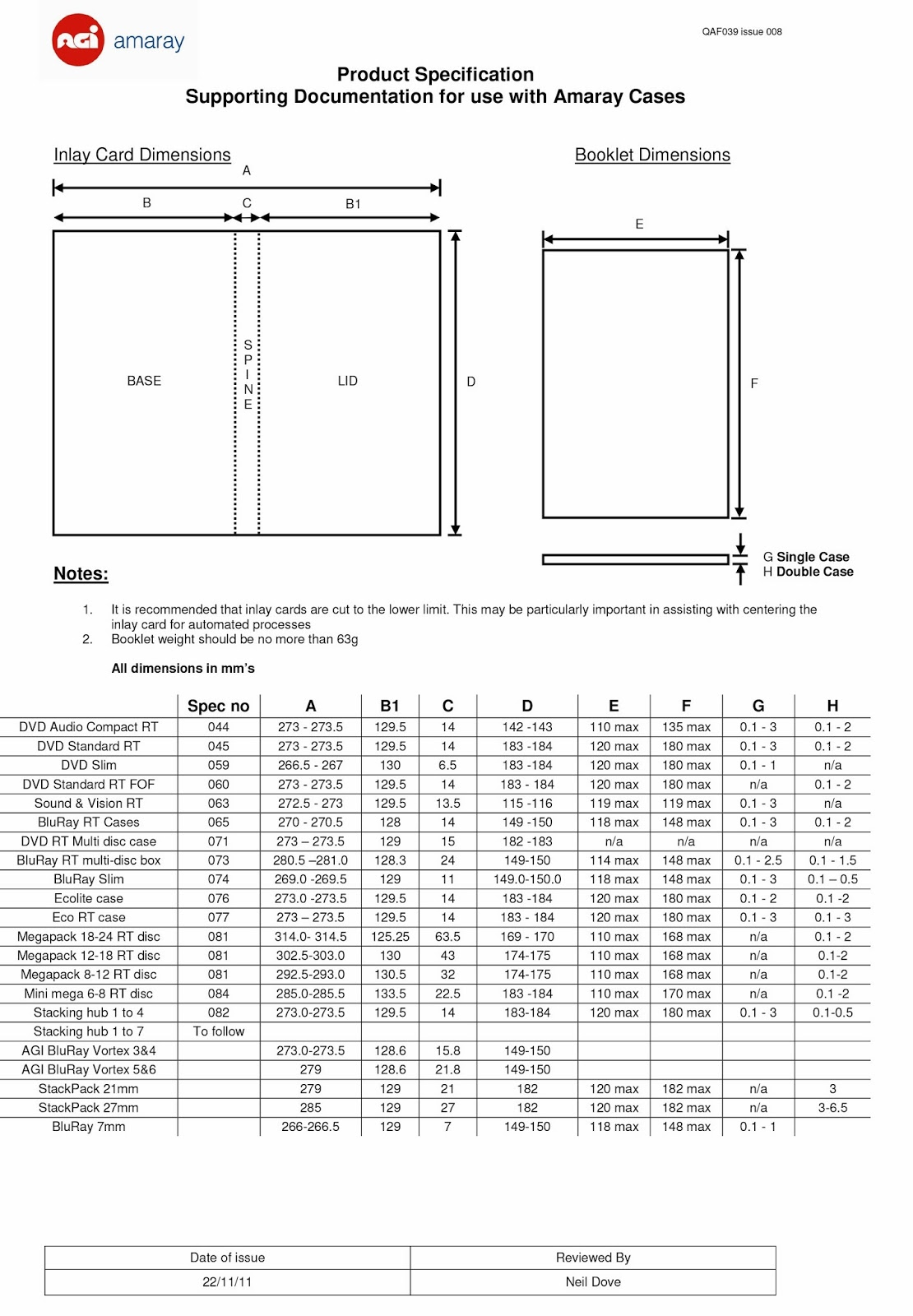 Digital Imaging Software 1340531: Research on DVD Inlay size.