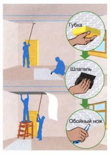Оклейка потолка обоями Волгоград