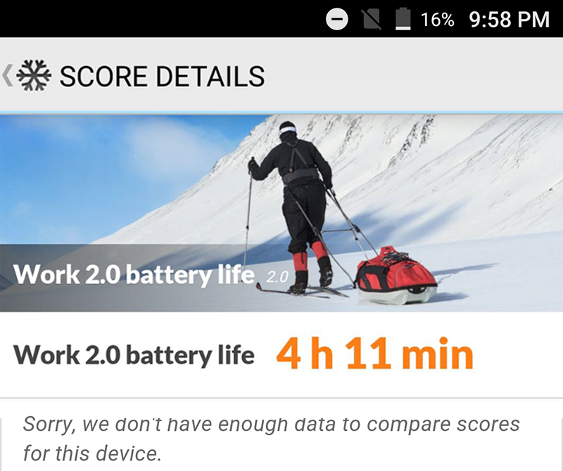 PC Mark's work battery life score