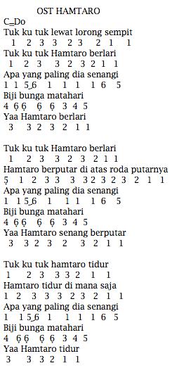 Nota Angka Pianika Lagu Hamtaro Opening (Indonesia)