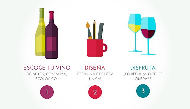 Etiqueta-tu-Vino-4