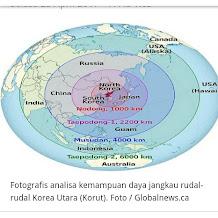 Ancaman Bom Nuklir Korea Utara Yang Membuat Dunia Semakin Ciut Nyali