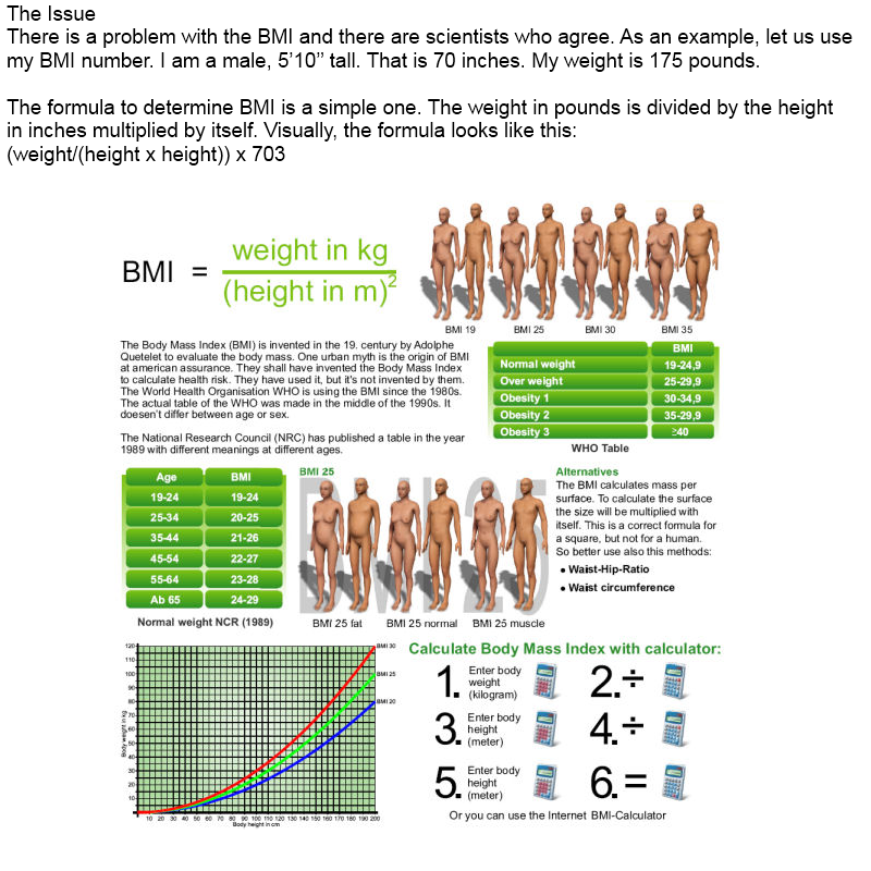 height and weight chart - Know your weight healthy ! - Thee