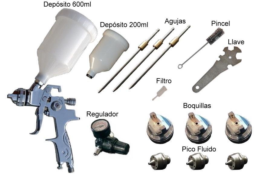 Pistola pintar hvlp profesional piezas pistola pintar hvlp - Pistola para lacar ...