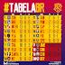 Tabela de classificação Brasileirão 2016