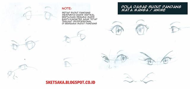 menggambar mata dari berbagai sudut pandang