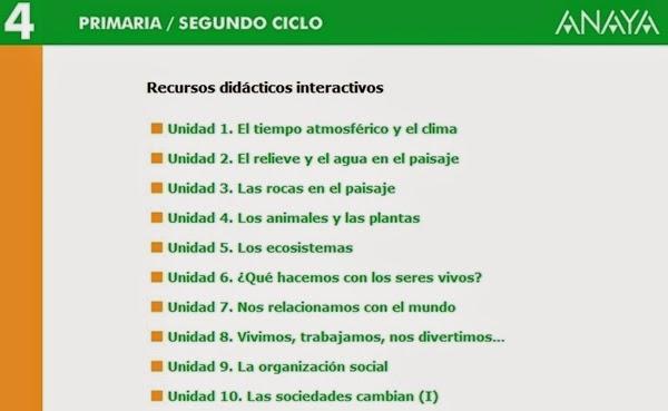 http://www.juntadeandalucia.es/averroes/centros-tic/41009470/helvia/aula/archivos/repositorio/0/201/html/Programa/02recursos.htm