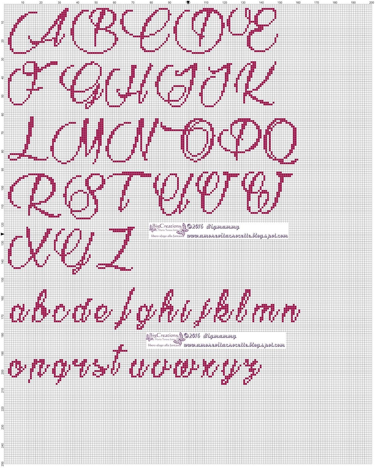 amorevitacrocette: vari alfabeti a punto croce Ditali