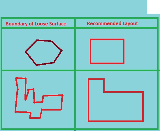 Typical Surface Preparation layout for concrete repair
