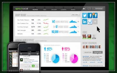 Sprout Social-socialmedia-tool-marketing-400x250