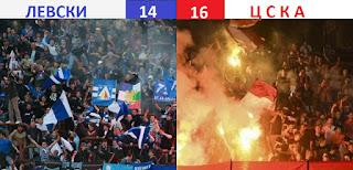 http://bit.ly/Levski_14_CSKA_16