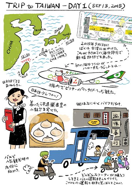 台湾旅行記(1)